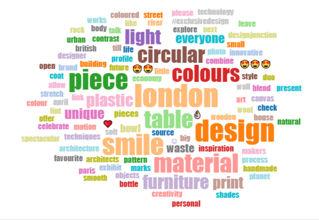 londondesignfestival_wordcloud
